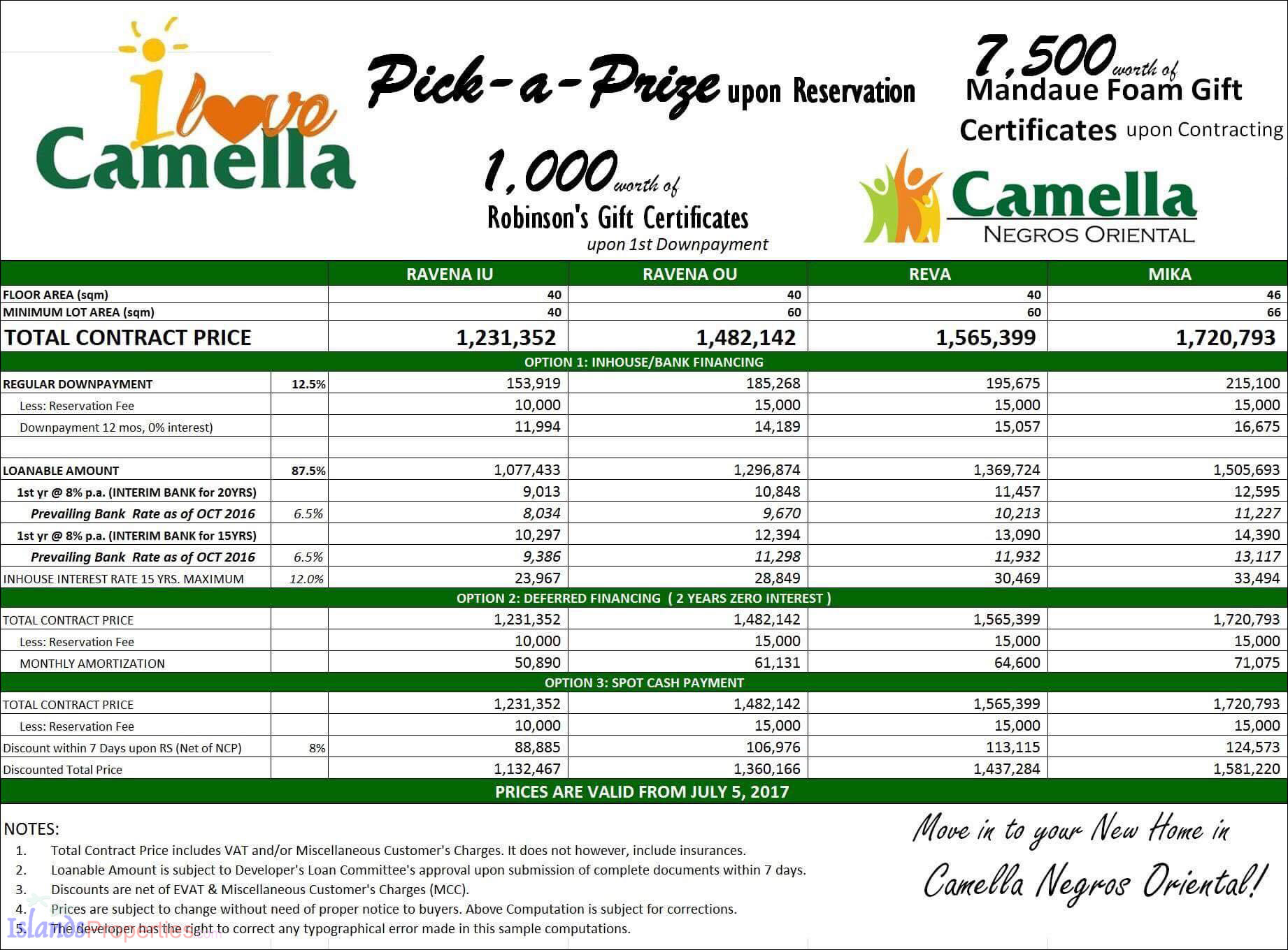 Camella negros oriental house and lot for sale code rh for New home price list